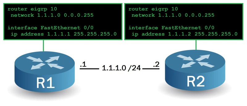 EIGRP - Architecture de base