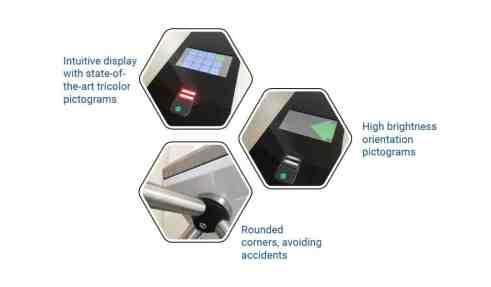 PoE Power Compact Tripod Turnstile Borer Fingerprint Access Control
