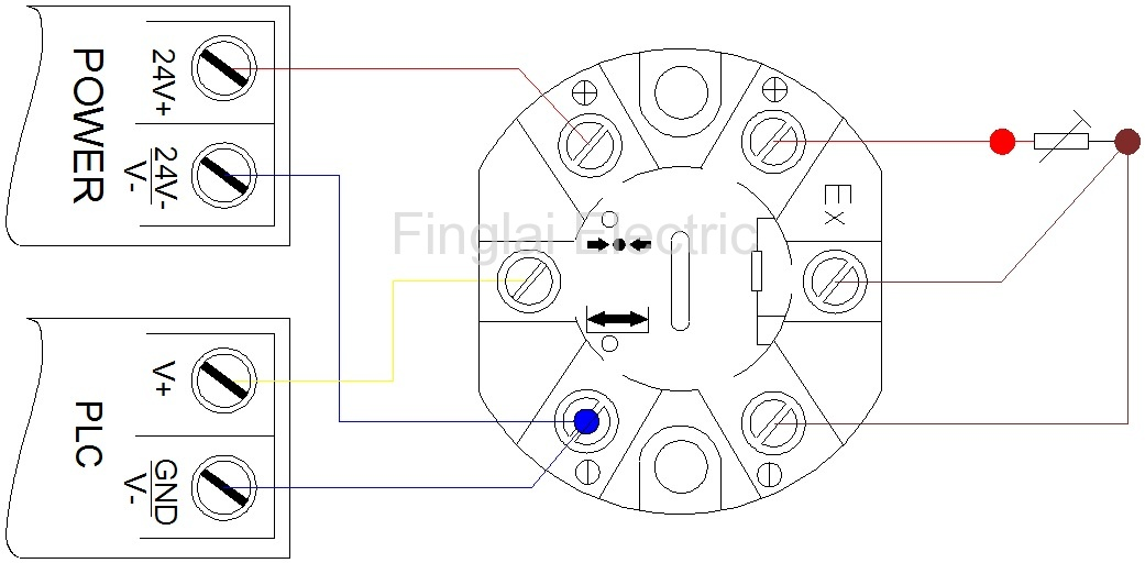 FTT05 series explosion-proof temperature transmitter
