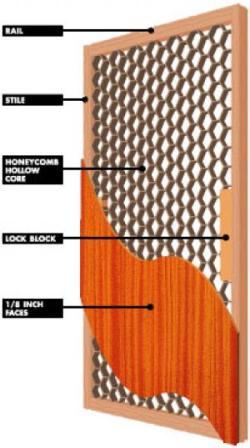 Prehung Interior Doors Hollow Core Doors Solid Core Doors