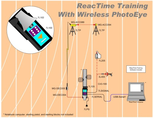 small resolution of rt tawp rt tap reactime advanced training with wireless photo eye diagram