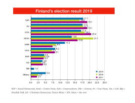 Finnish post election sclerosis