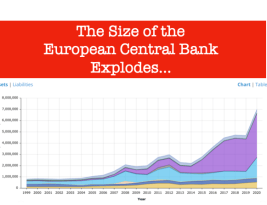EU's Bosses, Public Debt and Inflation…