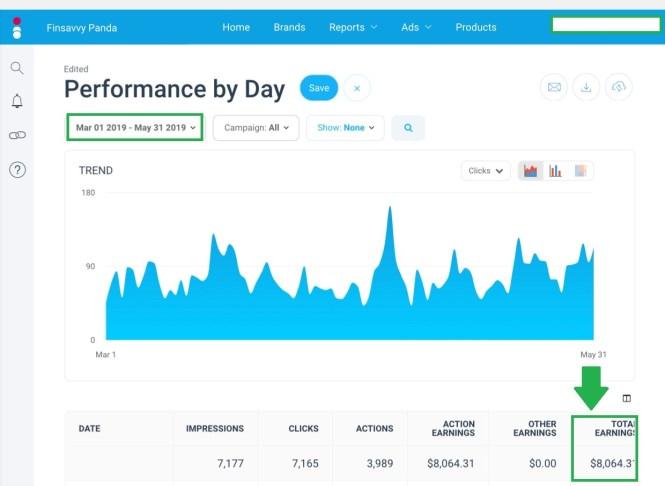 full time blogger make money online blog