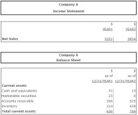 Accounts Receivable Turnover (Days)
