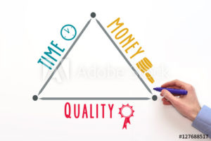 Quality time-value of value triangle