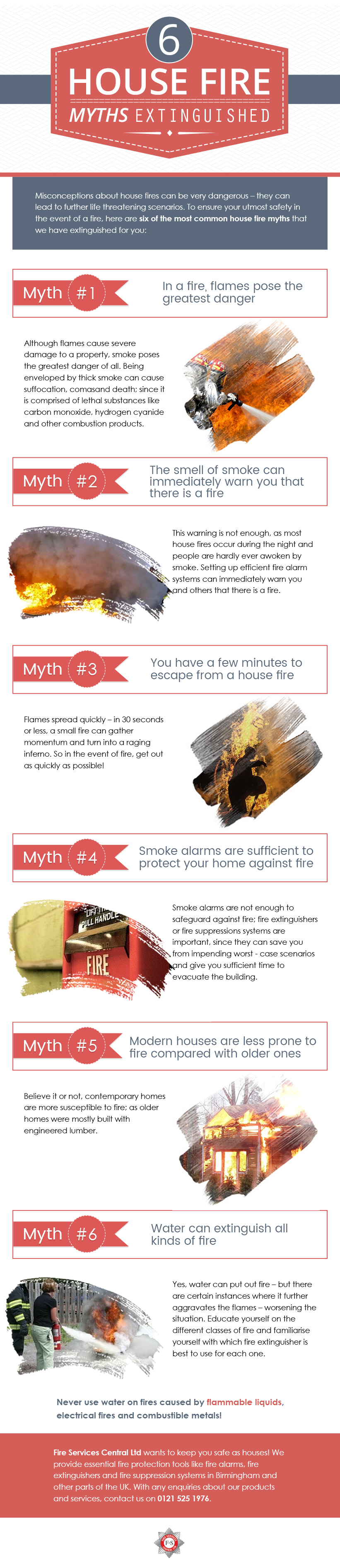 6 House Fire Myths Extinguished