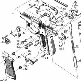 basic gun diagram 220 volt 3 phase wiring firearms guide image