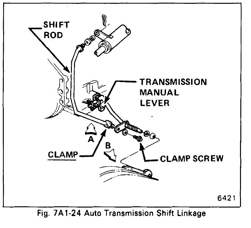 Backdrive Linkage: steering column linked to console shifter