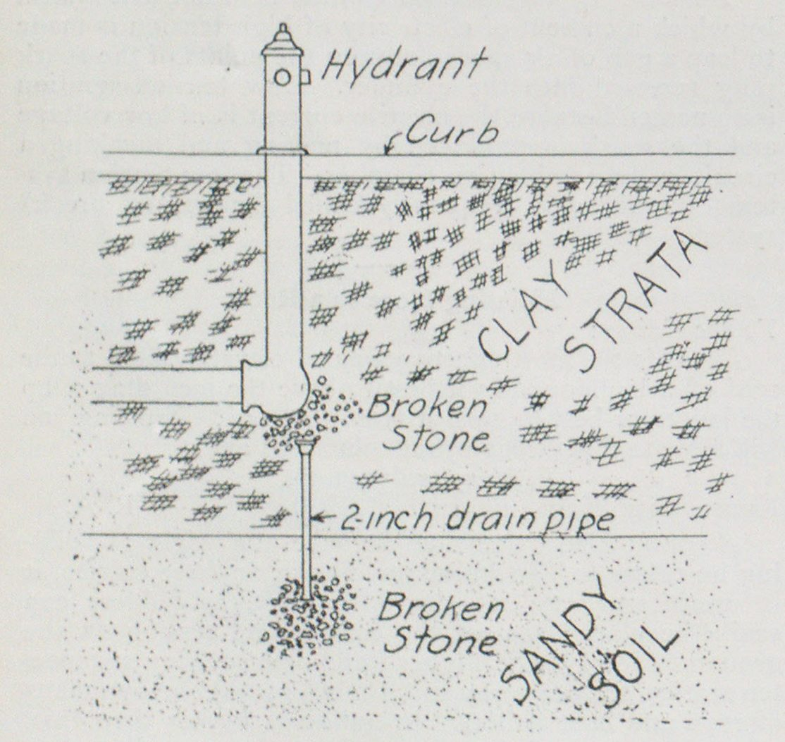 Fire Hydrant Maintenance In Cold Weather