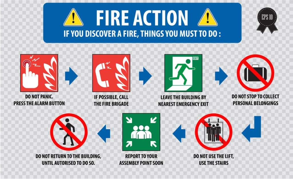 Tips On Using A Fire Extinguisher Fire Extinguishers Perth