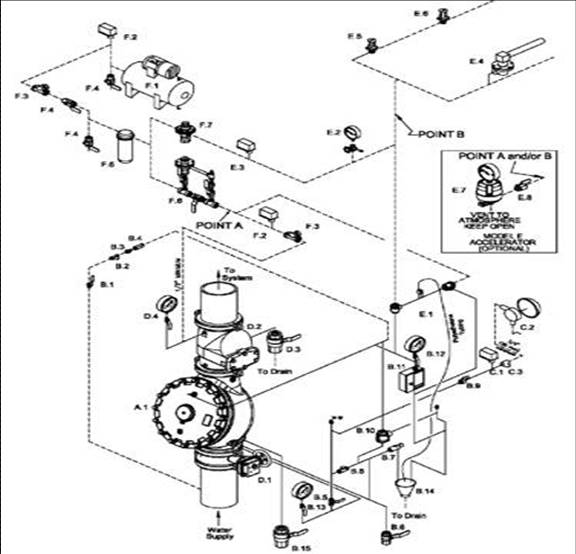 meter wiring diagrams nz labeled diagram of a motor car double interlock sprinkler system - for light switch