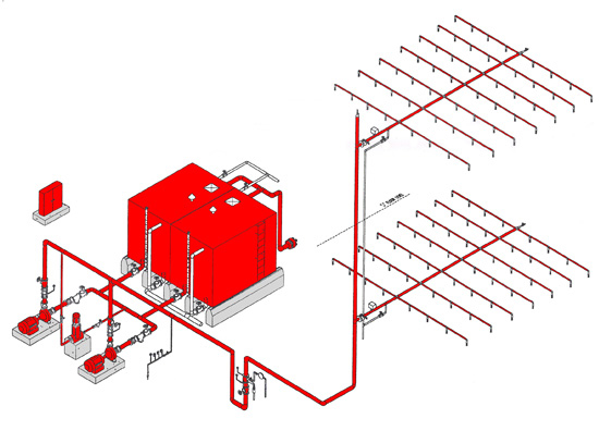 Fire Sprinkler System Diagram
