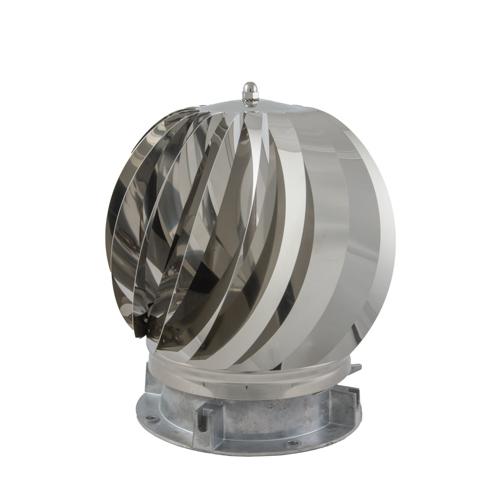 aspirotor 150/200/300