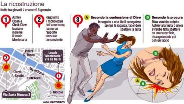 La ricostruzione dell'omicidio di Ashley secondo la confessione di Diaw e per la procura di Firenze