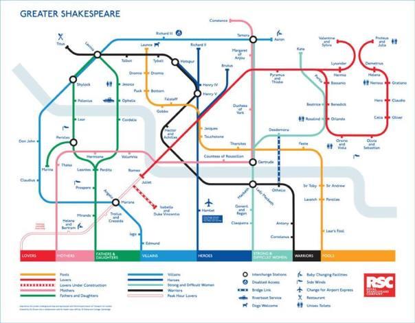 Metro Londra Shakespeare