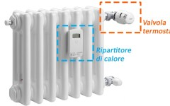 Riscaldamento: prorogata a giugno 2017 la scadenza per l'installazione valvole termostatiche