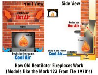Update your Heatilator Mark 123 Fireplace In No Time.