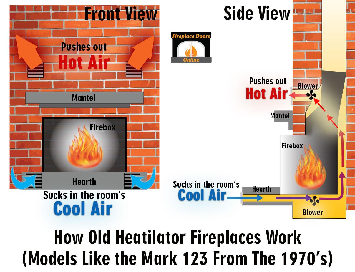 medium resolution of heatilator fireplace wiring diagram gigabit ethernet