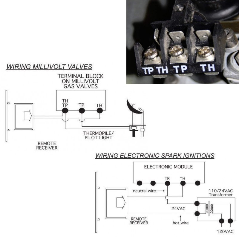 Valve Wiring Diagram Free Image About Wiring Diagram And Schematic