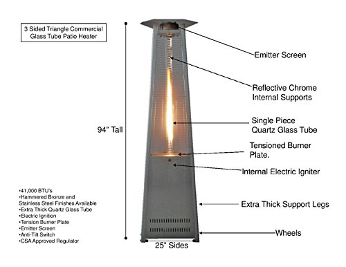Best Patio Heater reviews 2017