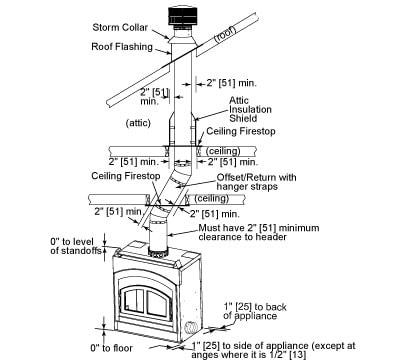 Heatilator Constitution Wood Fireplace