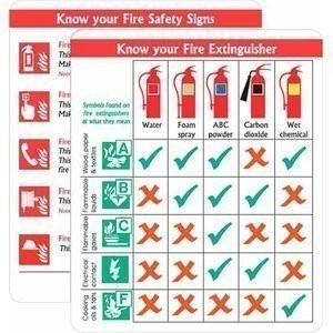 graphic regarding Printable Fire Extinguisher Signs identified as Need to By yourself Obtain Extinguisher Indicators Against the World wide web