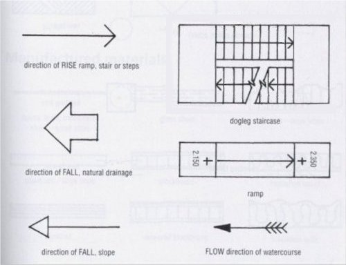 Architectural Drawing Conventions : Firesafe.org.uk