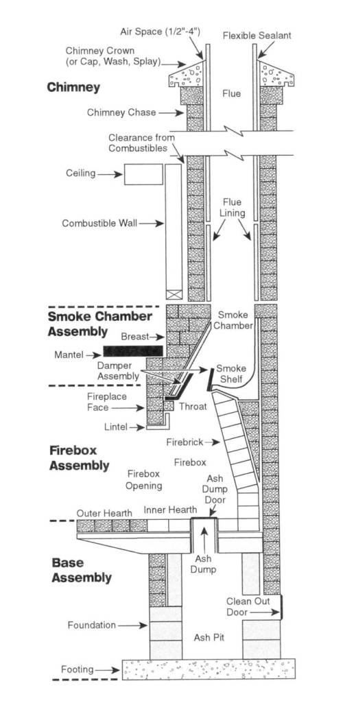 small resolution of woman trying to get into ex boyfriends house by using diagram of chimney construction diagram of a chimney crown