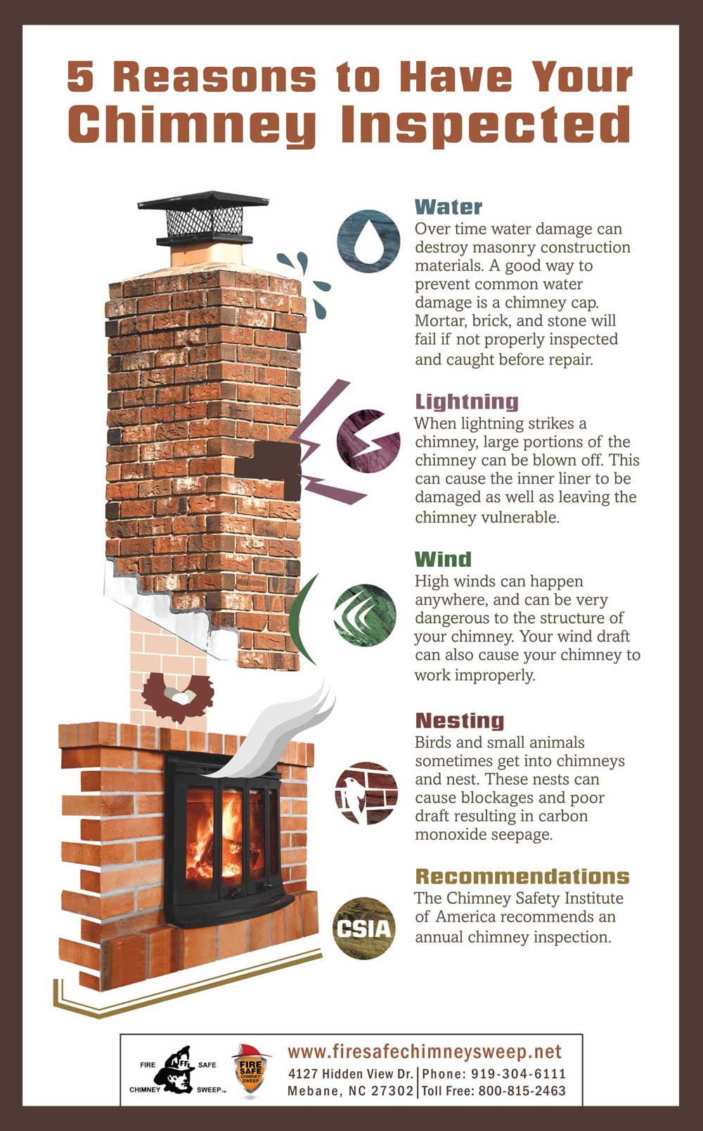 Fireplace Inspection And Cleaning Cost