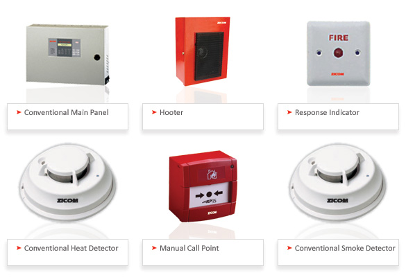 Security Alarm System Types
