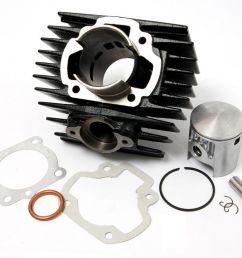 yamaha dt175 1986 2005 cylinder piston rings gaskets top end rebuld kit [ 1114 x 948 Pixel ]