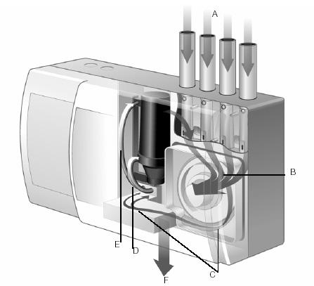 VESDA LaserPlus Smoke Detector UK