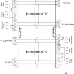 Notifier Duct Detector Wiring Diagram Water Cycle Worksheet For Kids Fire Alarm 1t Schwabenschamanen De Speaker Circuits Online Rh 10 20 Lightandzaun Smoke