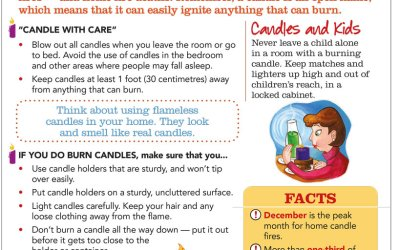 NFPA Candle Safety