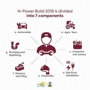 NPower Registration Portal