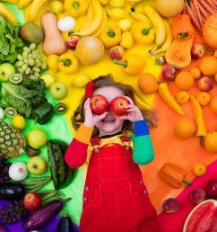 8 Healthy Eating Activities for Kids [ 1672 x 2508 Pixel ]