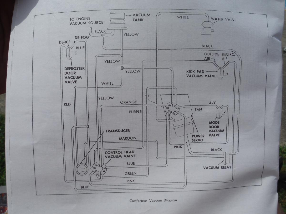 Monte Carlo Wiring Diagram Further 1999 Monte Carlo Wiring Diagram