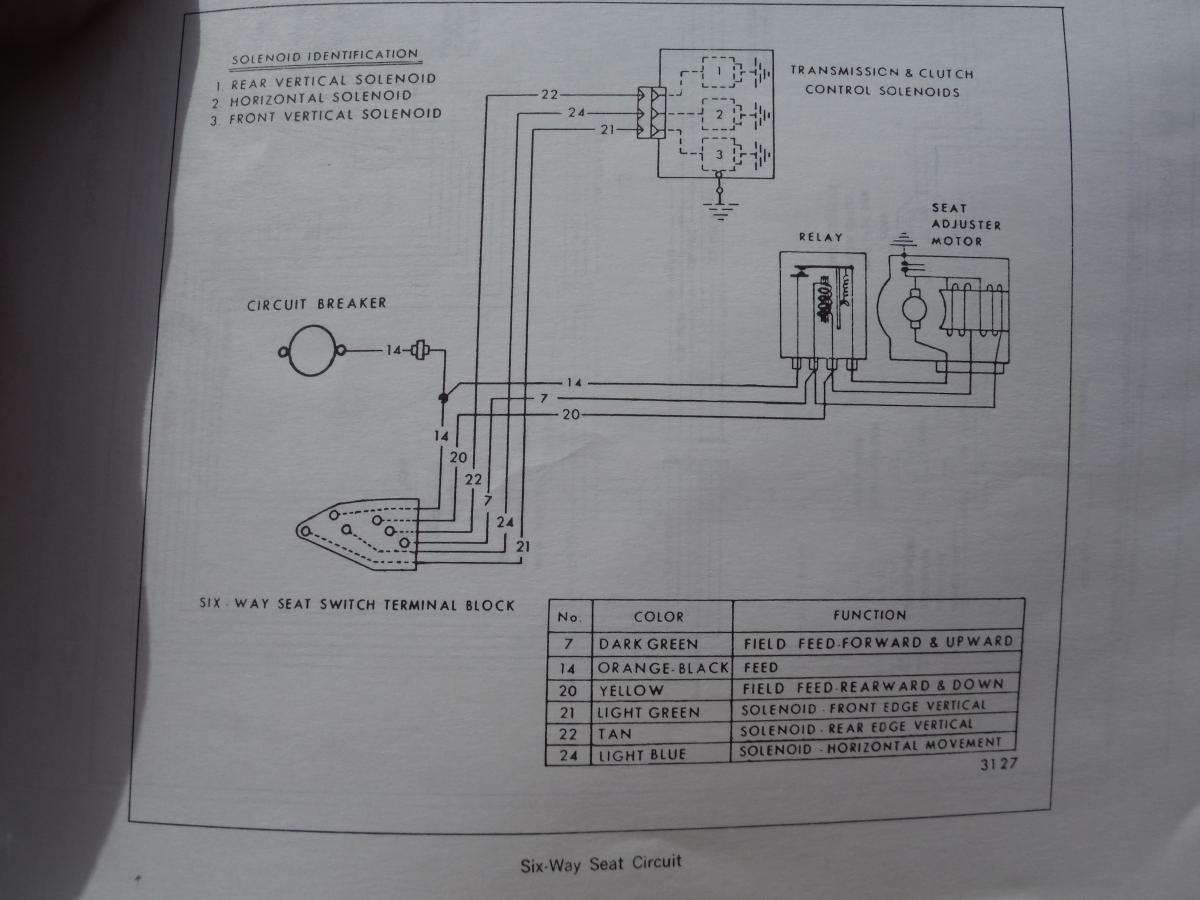 Grounds Wiring Diagram Templates These Are Links To Basic Wiring
