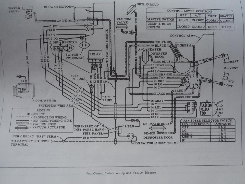 medium resolution of 1970 monte wiring diagrams electrical first generation monte 1985 monte carlo wiring diagram 70 monte carlo