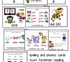 Phonics and Spelling Visual Clue Cards