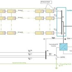 Off Grid Solar Pv Wiring Diagram Stromberg Carburetor Sizing An System Pictures