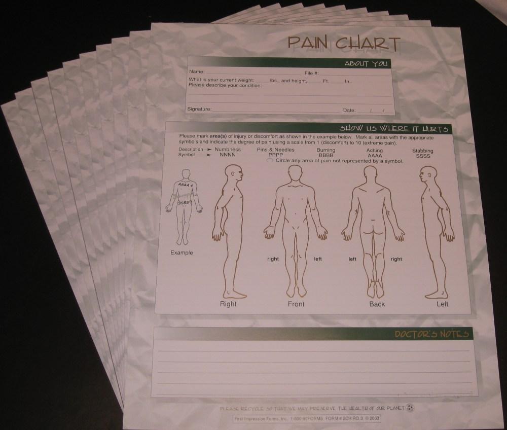 medium resolution of pain chart body