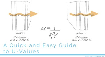 Free CAD Blocks – Bathroom Details