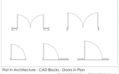 Free CAD Blocks – Door Plan 02