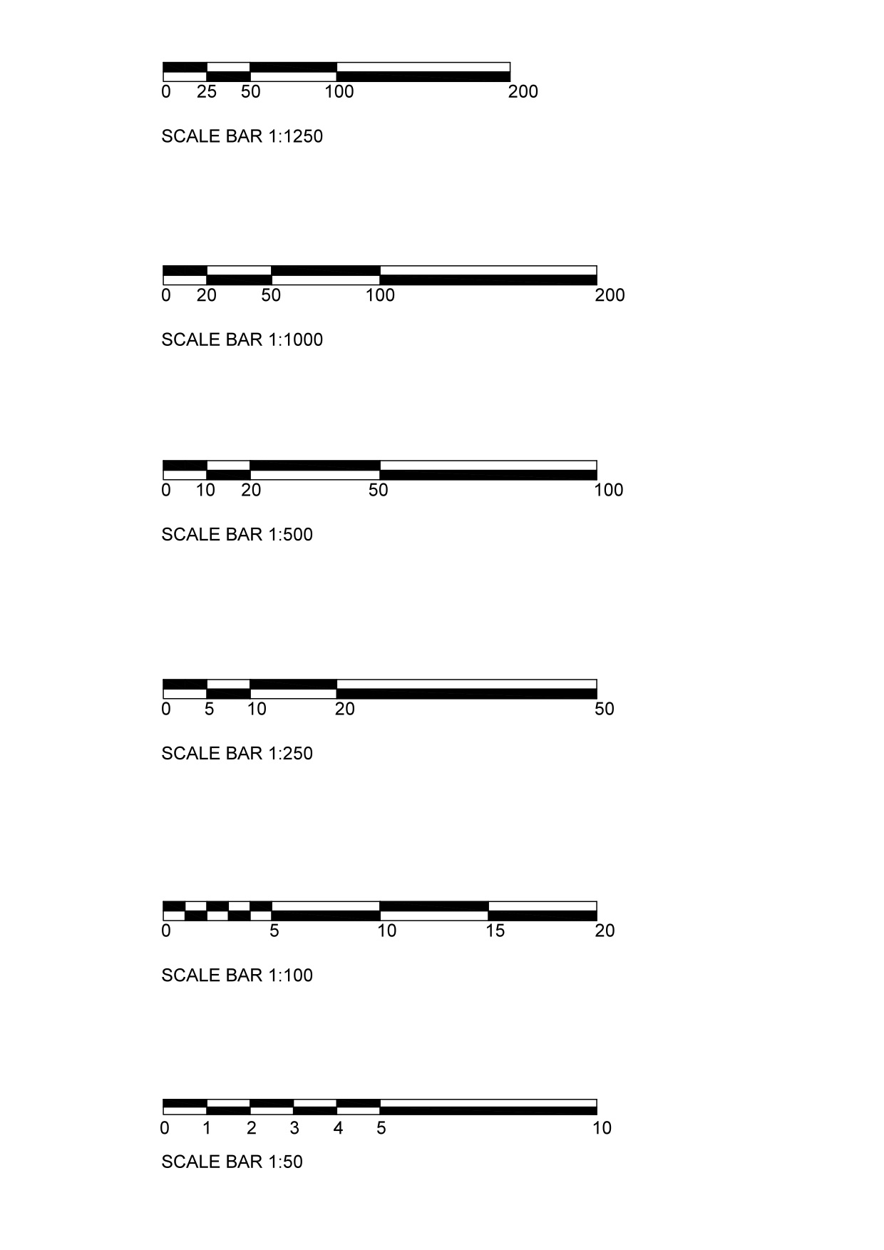 write or draw the meaning of a bar diagram ford 460 firing order free cad blocks scale bars