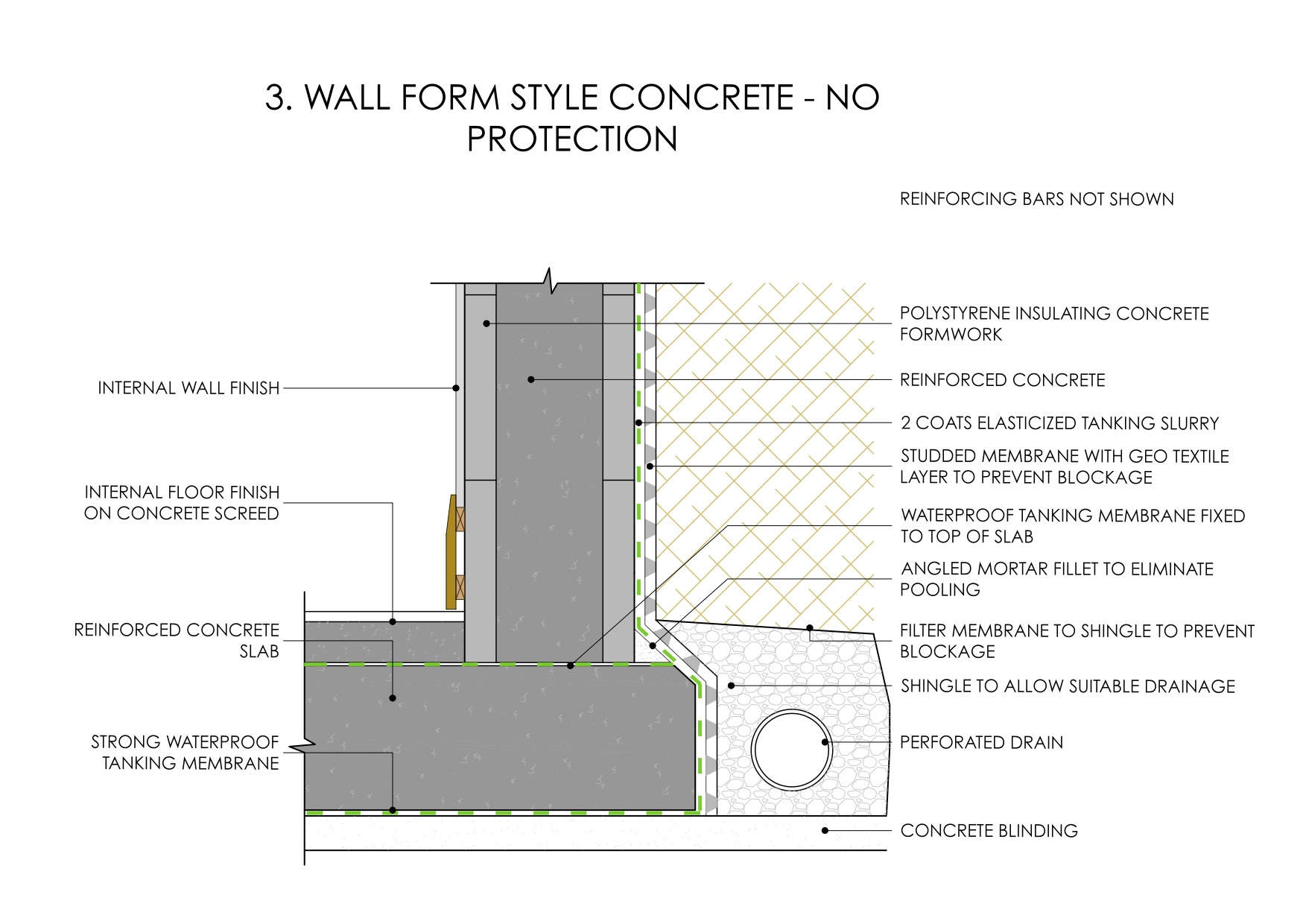 Understanding architectural details 2 for Basement wall forms