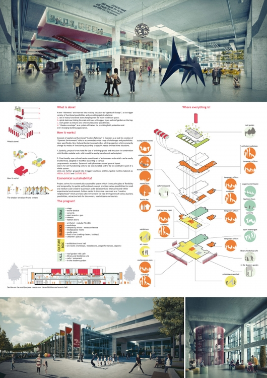architecture presentation board tips the inovative architects