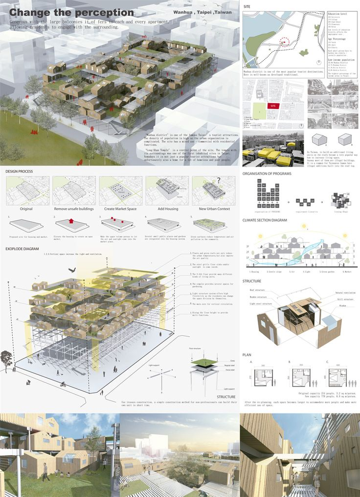Architecture design presentation sheets i like the sheet for It architecture design