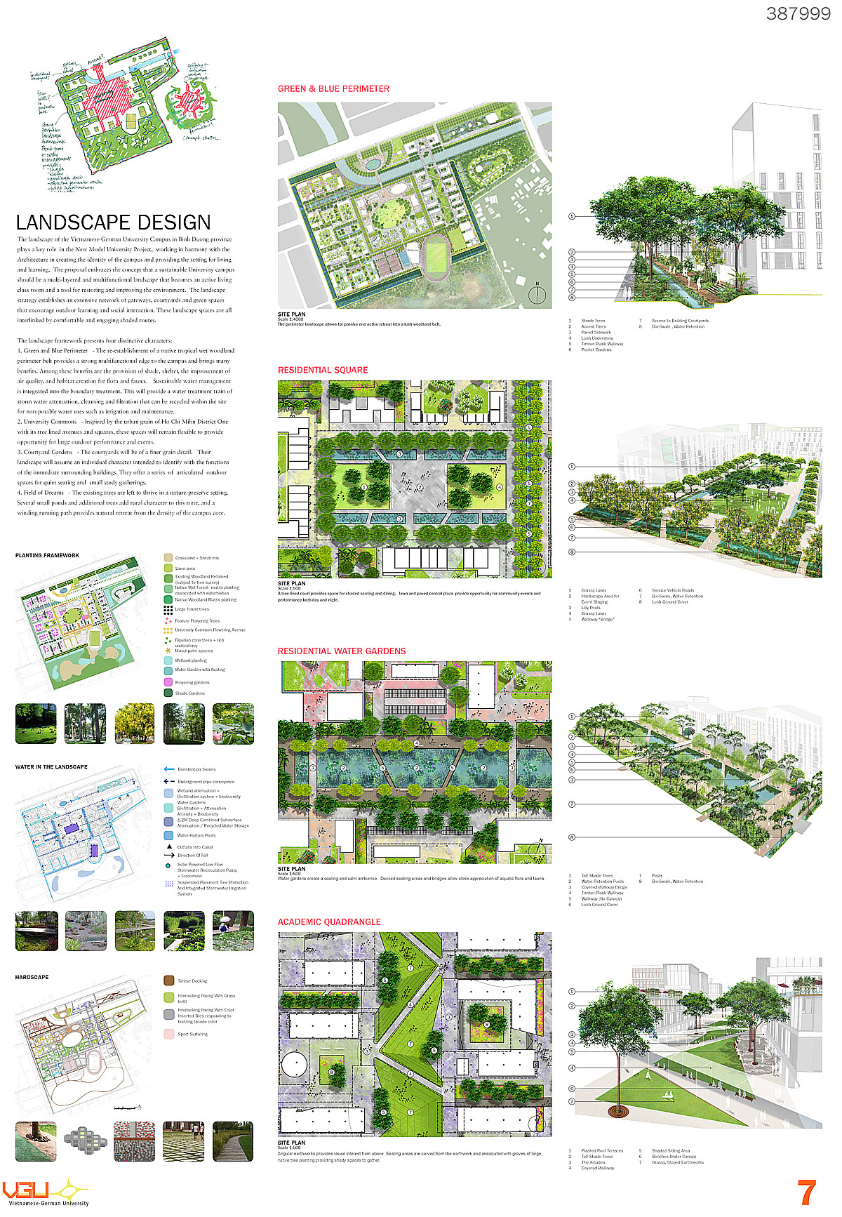 Architecture presentation board tips first in architecture for Landscape design sheets